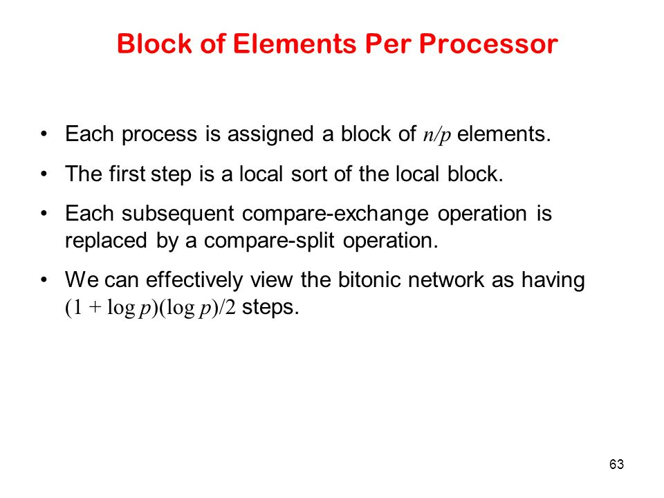 Block of Elements Per Processor