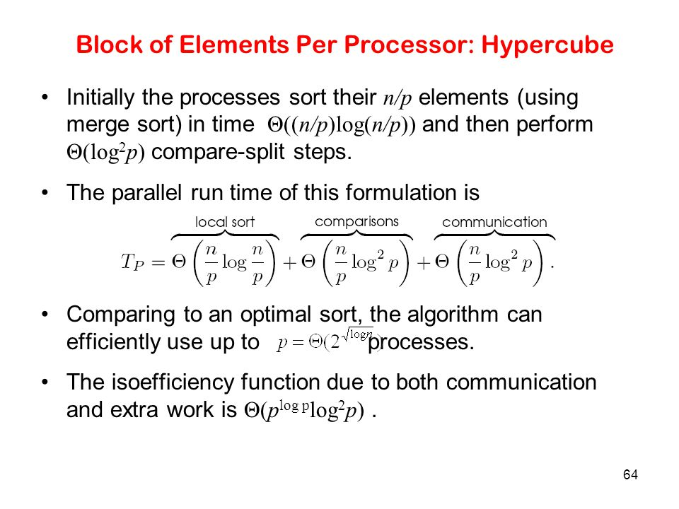 Block of Elements Per Processor: Hypercube
