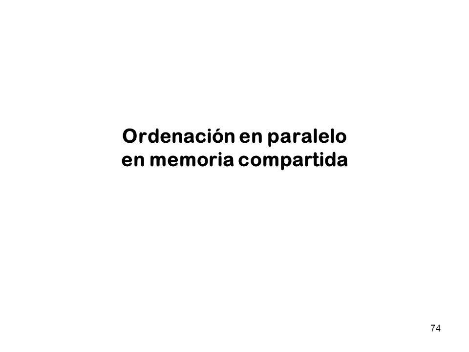Ordenación en paralelo en memoria compartida