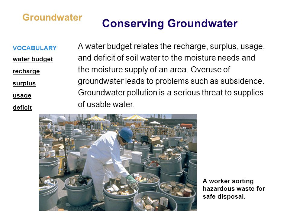 Conserving Groundwater