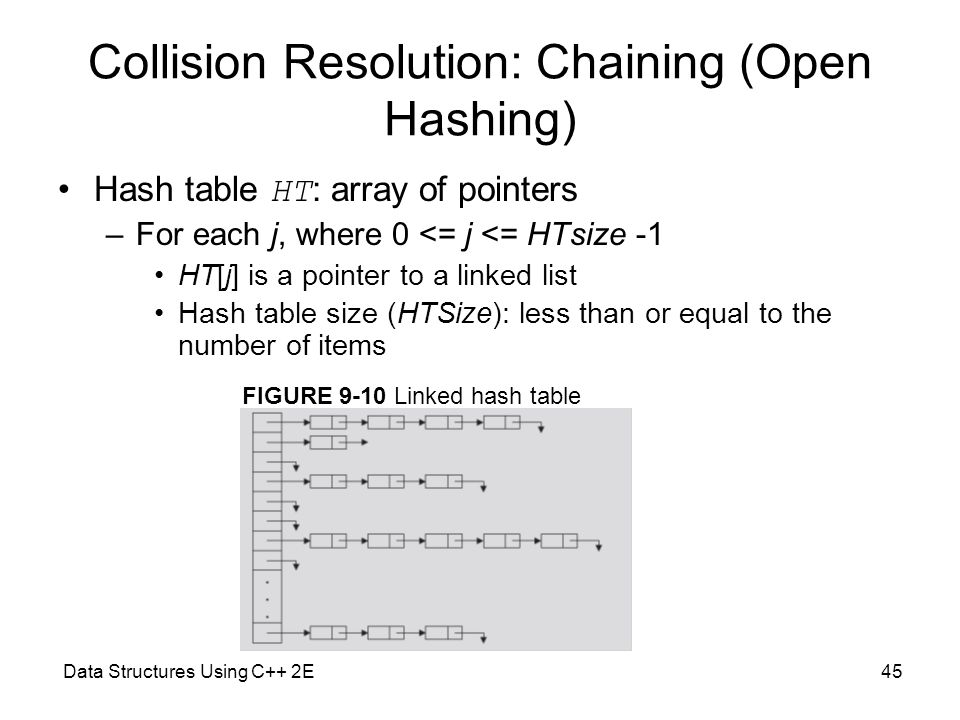 Collision Resolution: Chaining (Open Hashing)