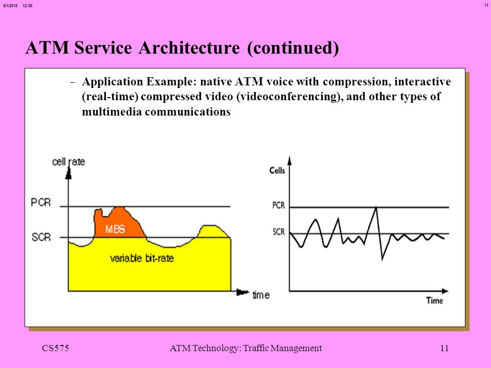 ATM Service Architecture (continued)