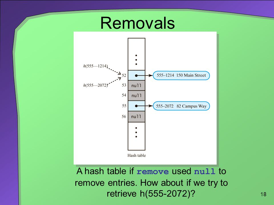 Removals A hash table if remove used null to remove entries.