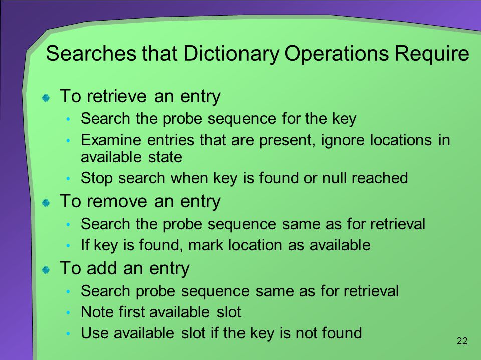Searches that Dictionary Operations Require