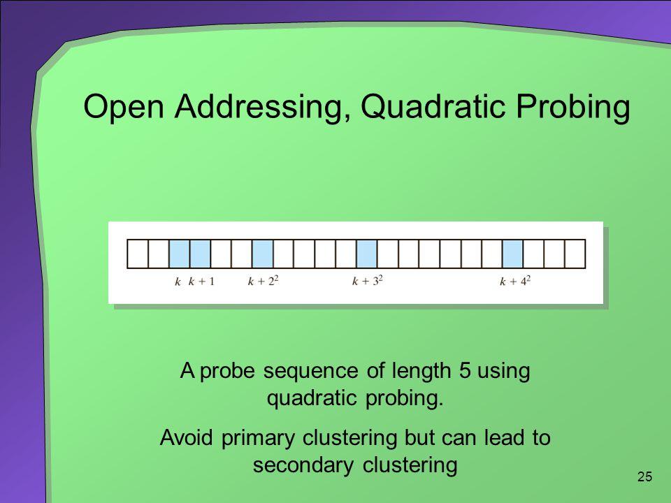 Open Addressing, Quadratic Probing