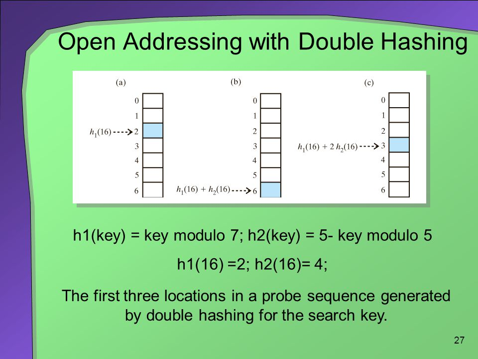 Open Addressing with Double Hashing