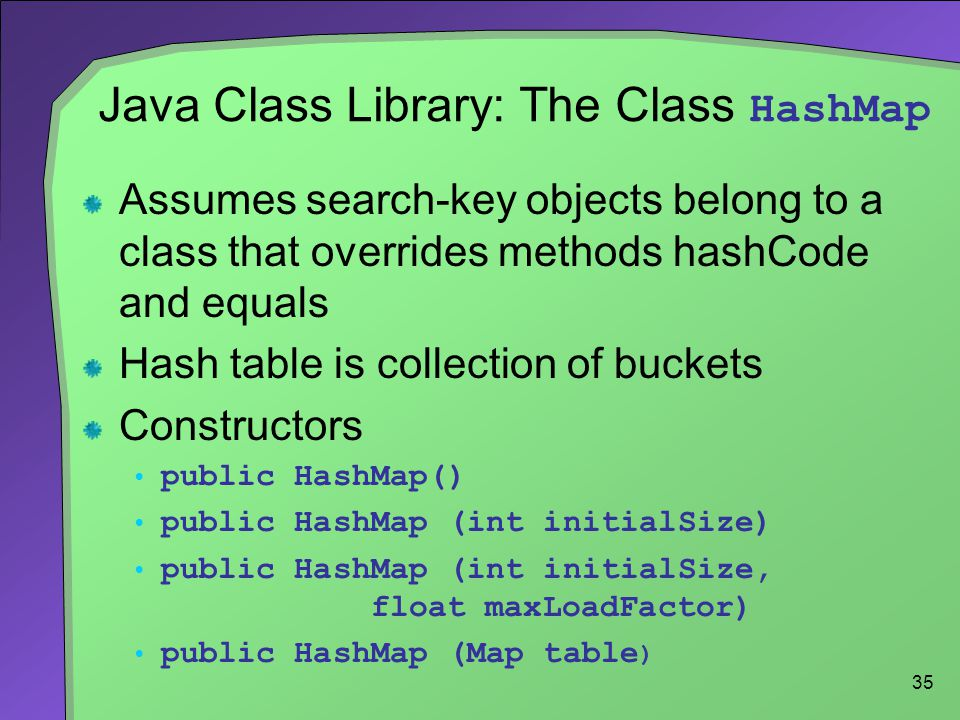 Java Class Library: The Class HashMap