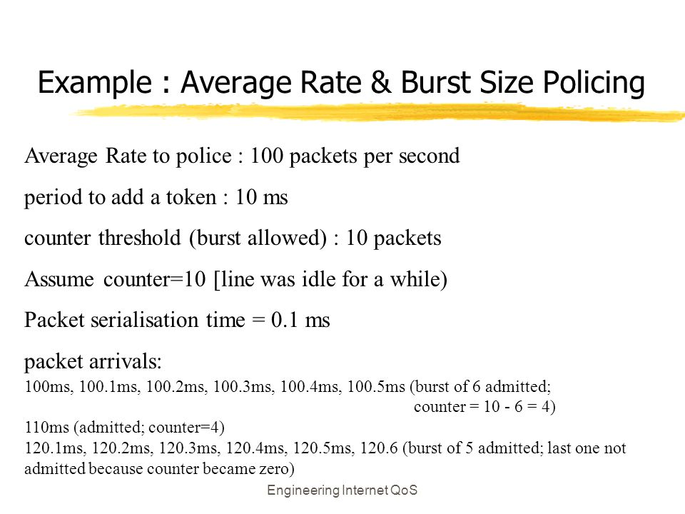Example : Average Rate & Burst Size Policing
