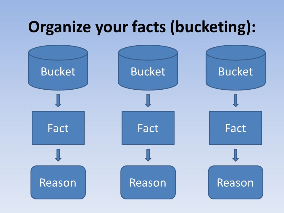 Organize your facts (bucketing):