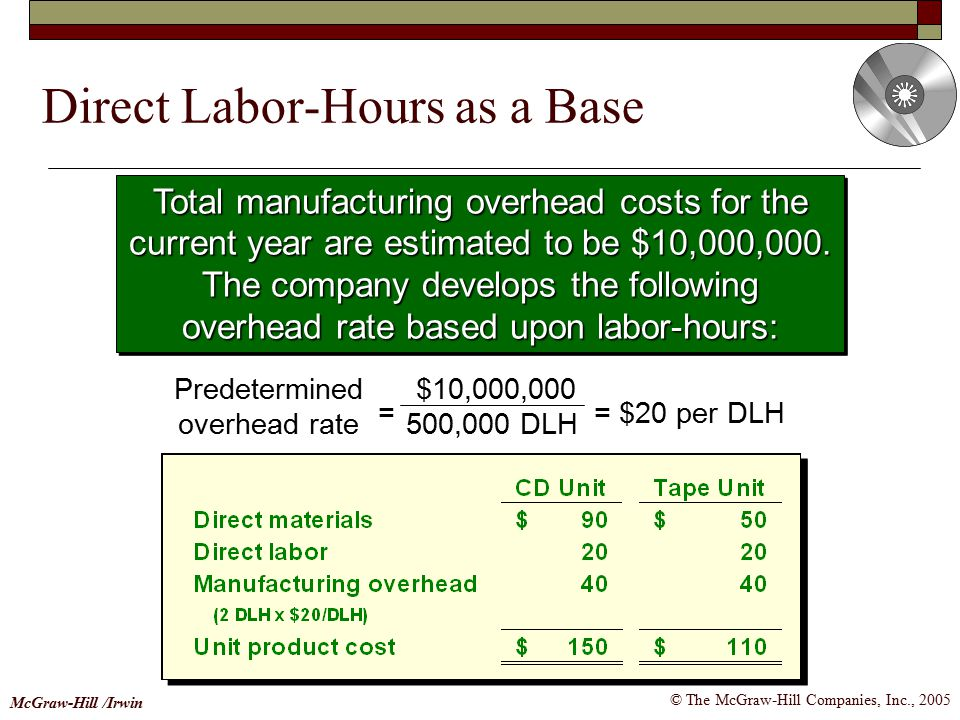 Direct Labor-Hours as a Base