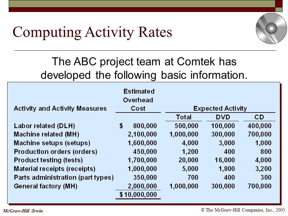 Computing Activity Rates