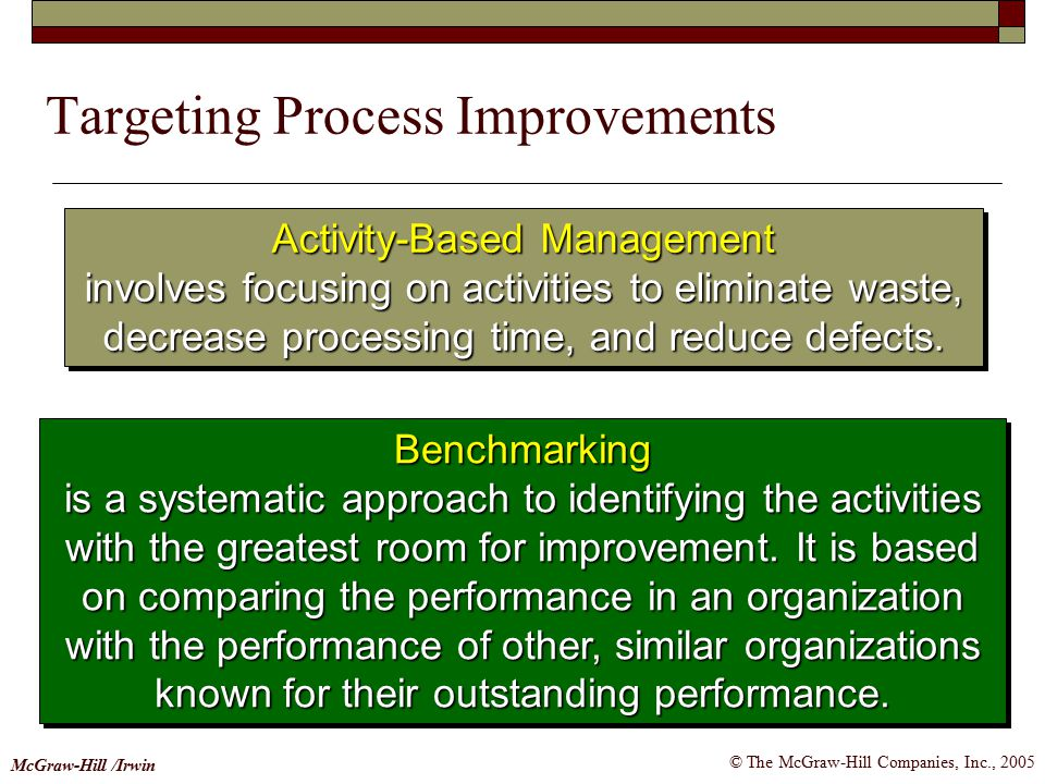 Targeting Process Improvements