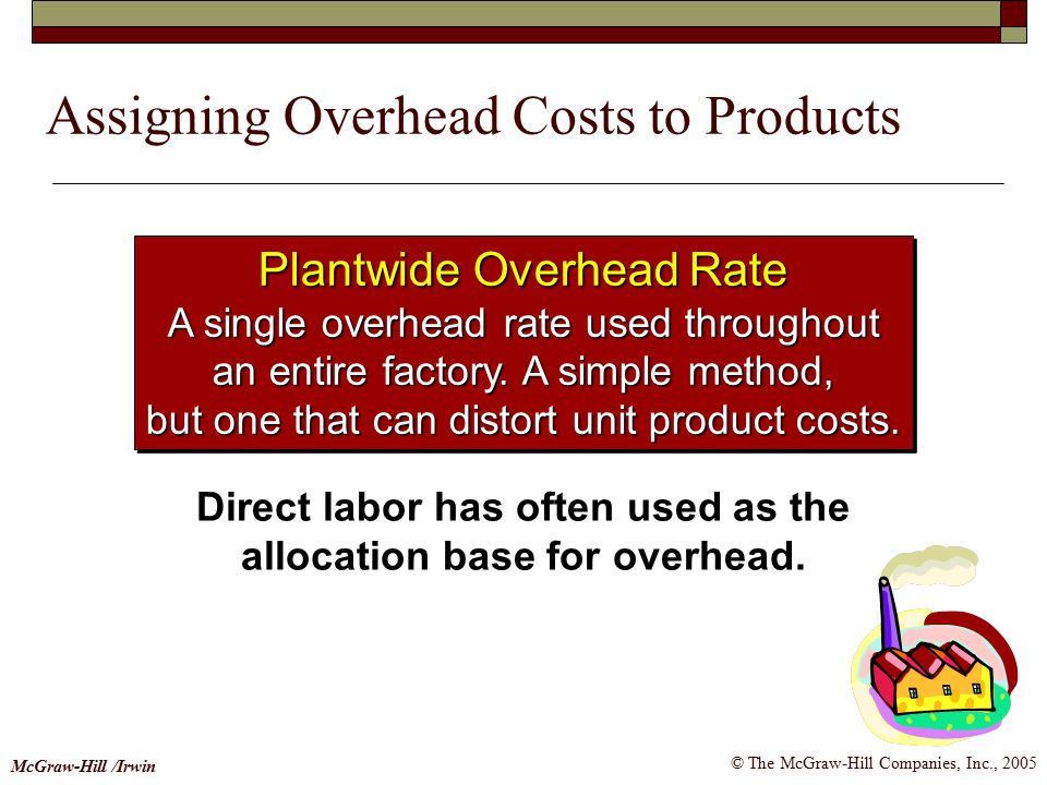 Assigning Overhead Costs to Products