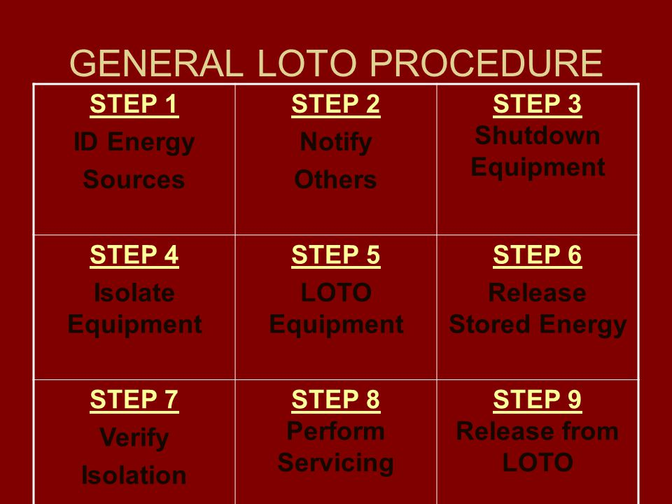 GENERAL LOTO PROCEDURE