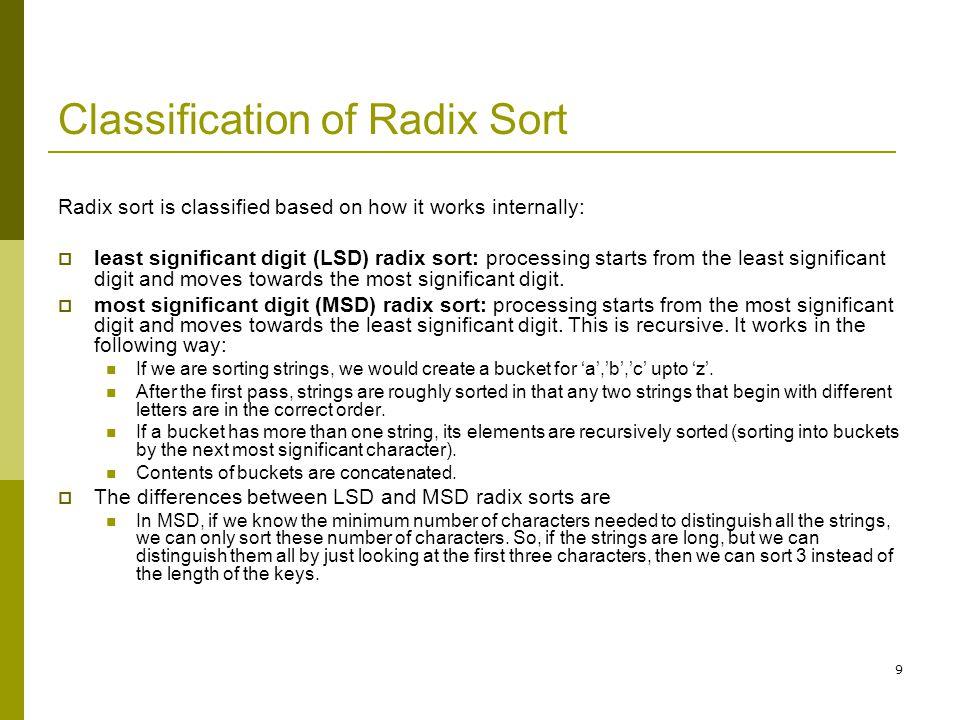 Classification of Radix Sort