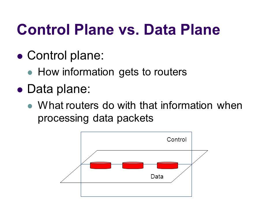 Control Plane vs. Data Plane