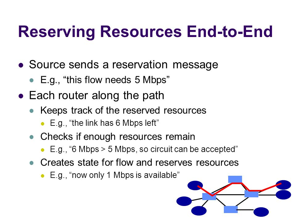 Reserving Resources End-to-End