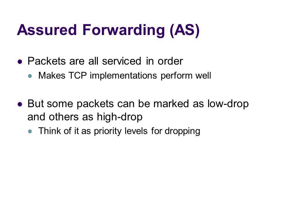 Assured Forwarding (AS)