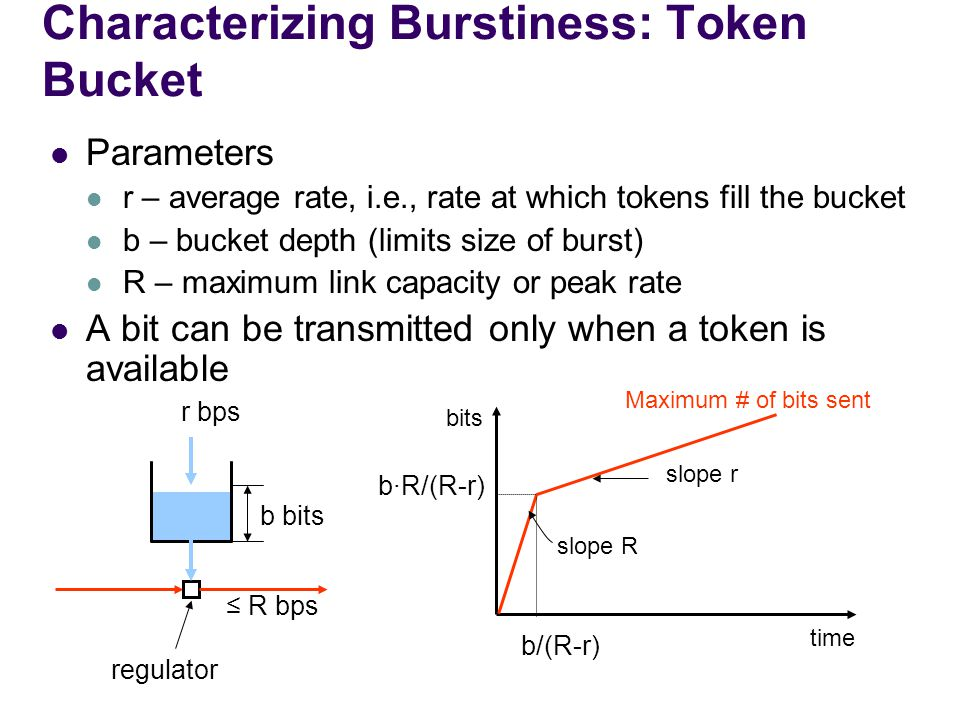 Characterizing Burstiness: Token Bucket