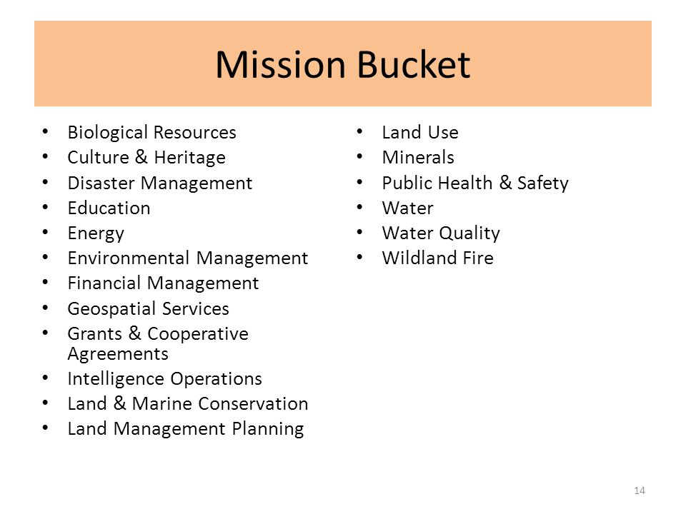 Mission Bucket Biological Resources Culture & Heritage