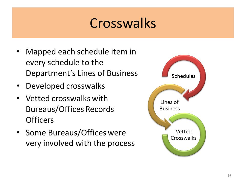 Crosswalks Mapped each schedule item in every schedule to the Department's Lines of Business. Developed crosswalks.