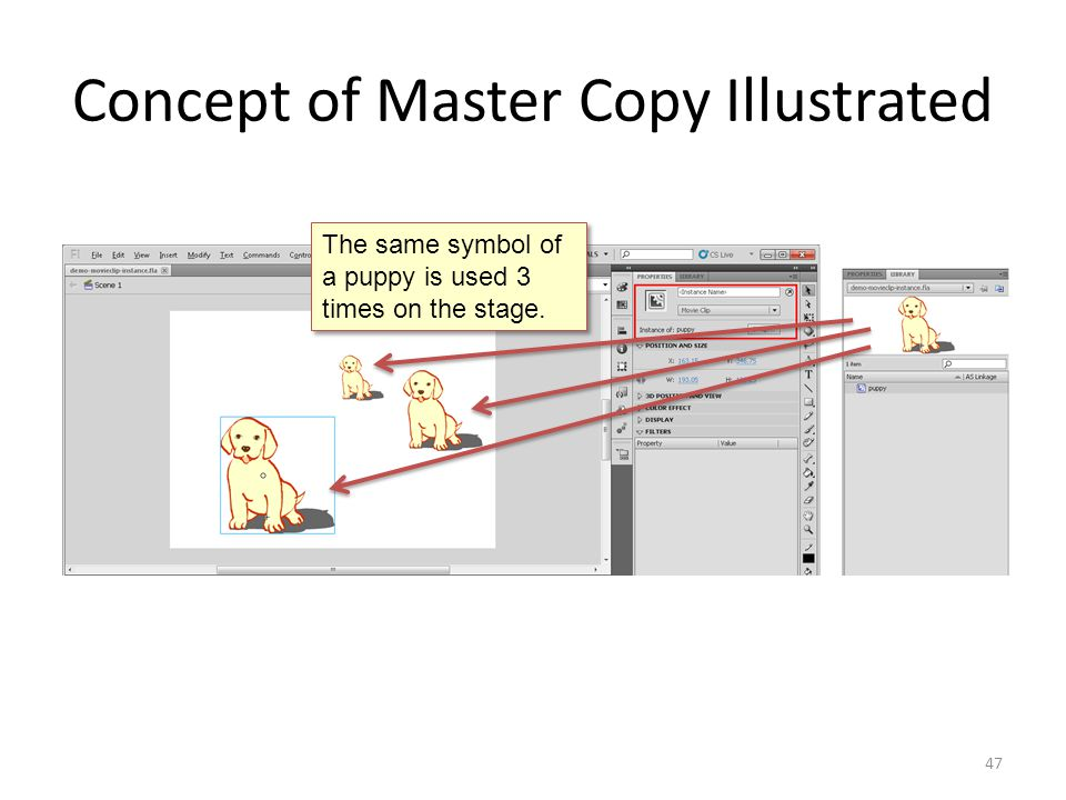 Concept of Master Copy Illustrated