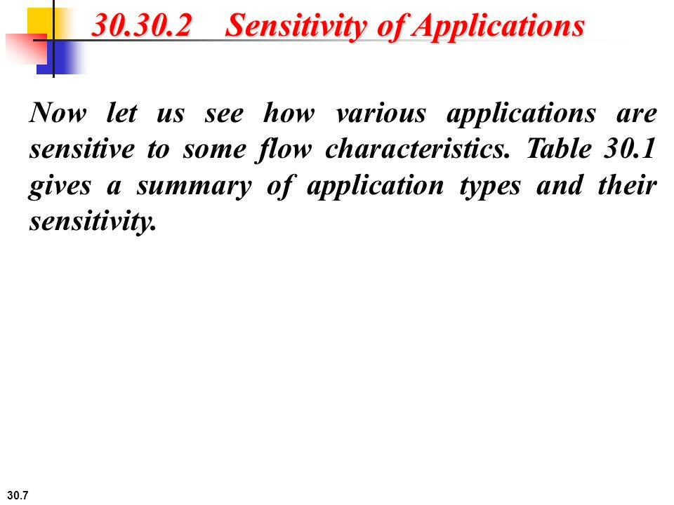 30.30.2 Sensitivity of Applications
