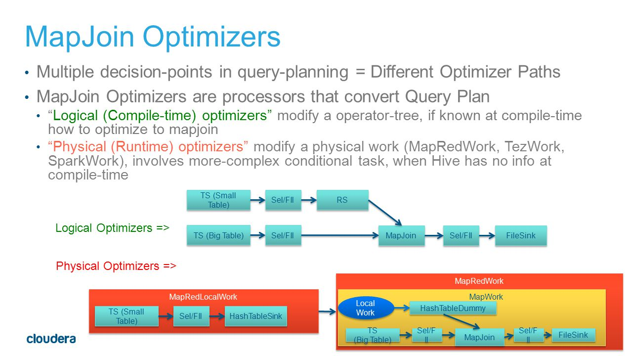 MapJoin Optimizers Multiple decision-points in query-planning = Different Optimizer Paths. MapJoin Optimizers are processors that convert Query Plan.