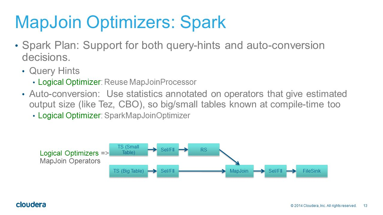 MapJoin Optimizers: Spark