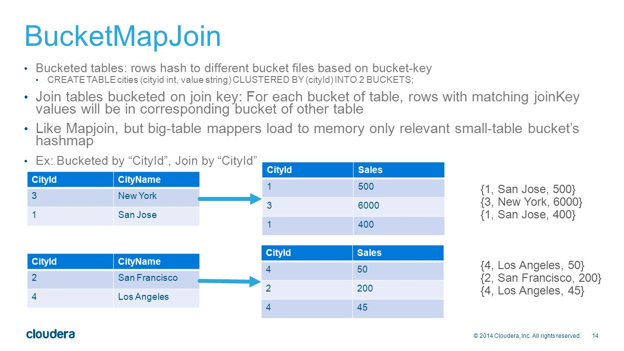 BucketMapJoin Bucketed tables: rows hash to different bucket files based on bucket-key.