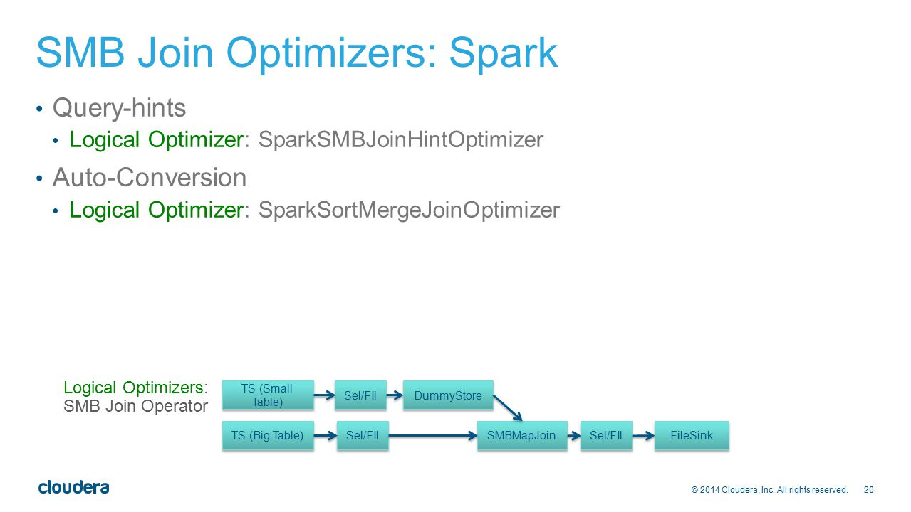 SMB Join Optimizers: Spark