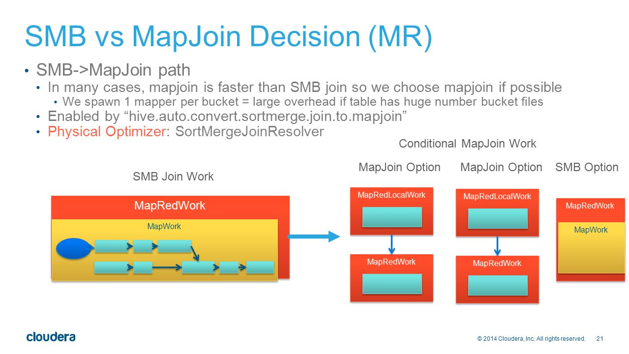 SMB vs MapJoin Decision (MR)