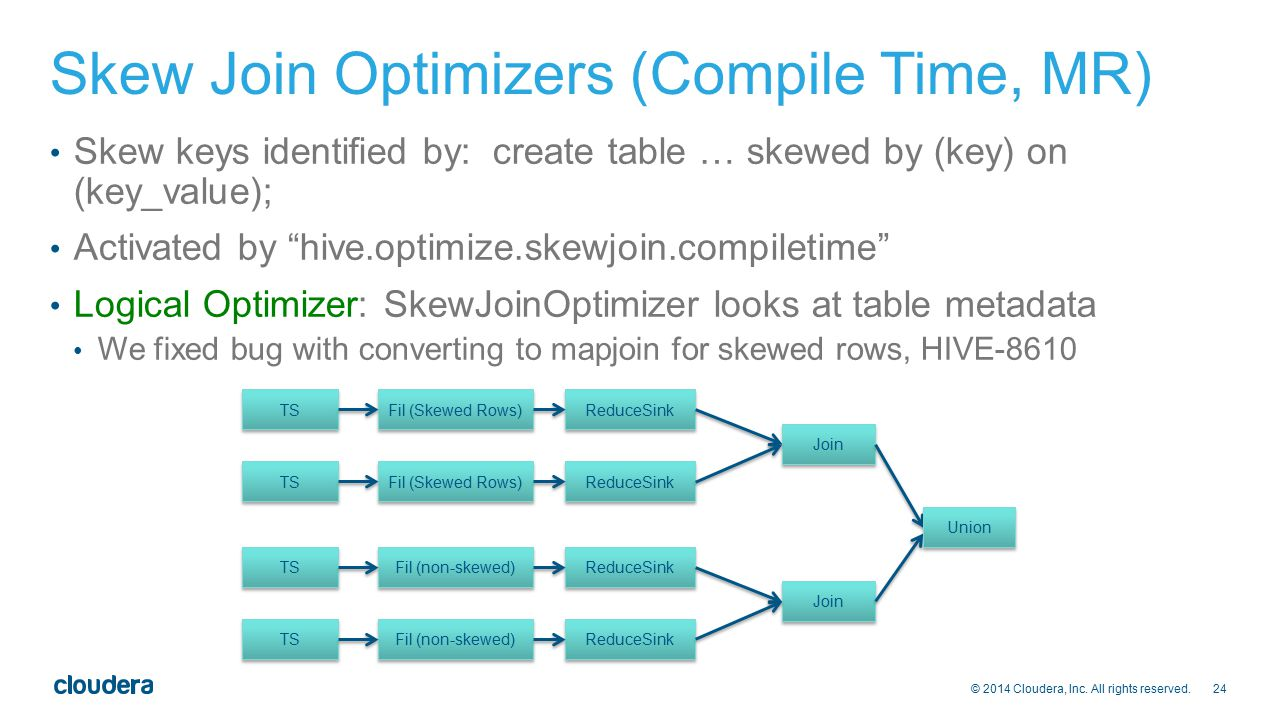 Skew Join Optimizers (Compile Time, MR)