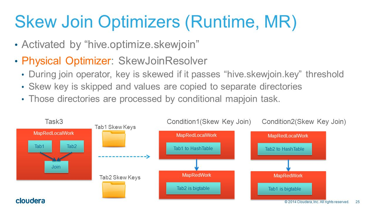 Skew Join Optimizers (Runtime, MR)