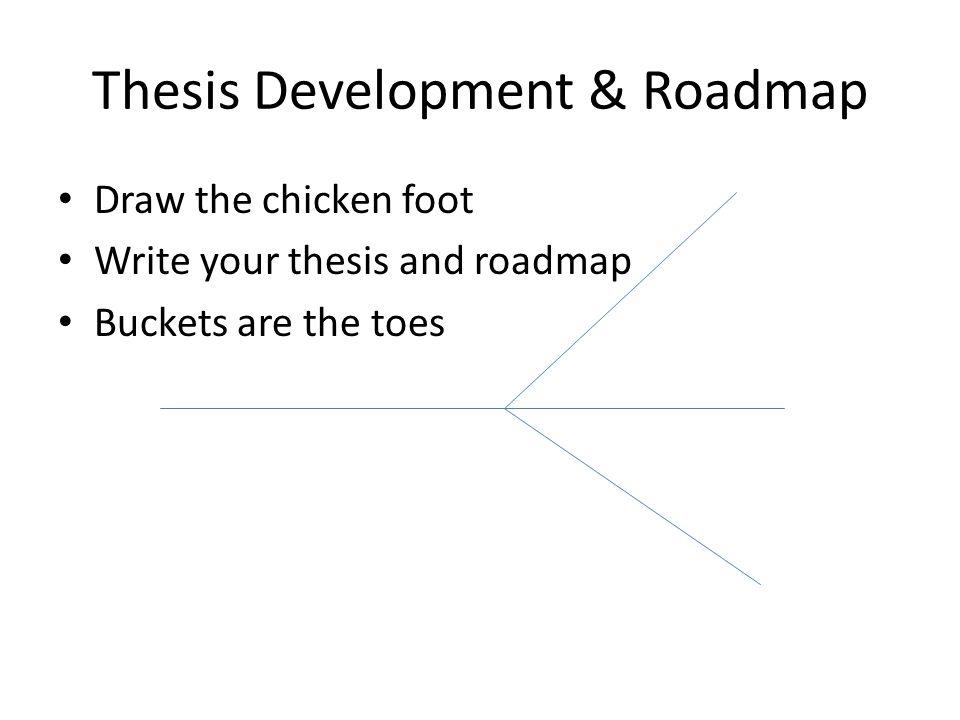 Thesis Development & Roadmap