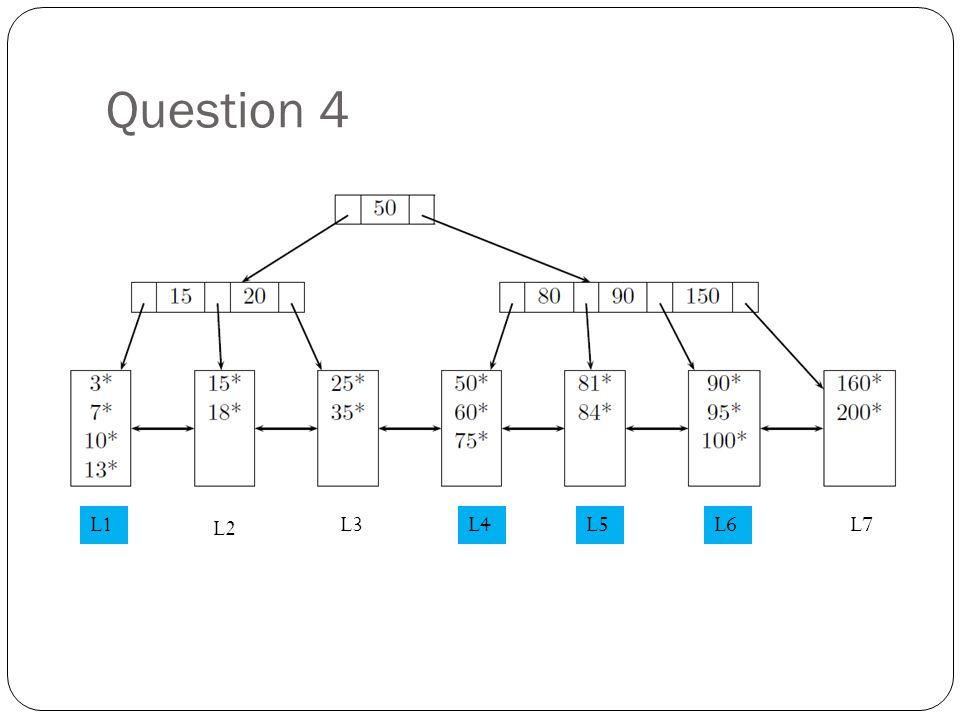 Question 4 L1 L2 L3 L4 L5 L6 L7