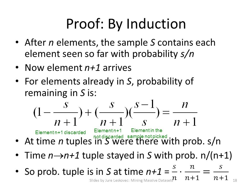 Proof: By Induction After n elements, the sample S contains each element seen so far with probability s/n.