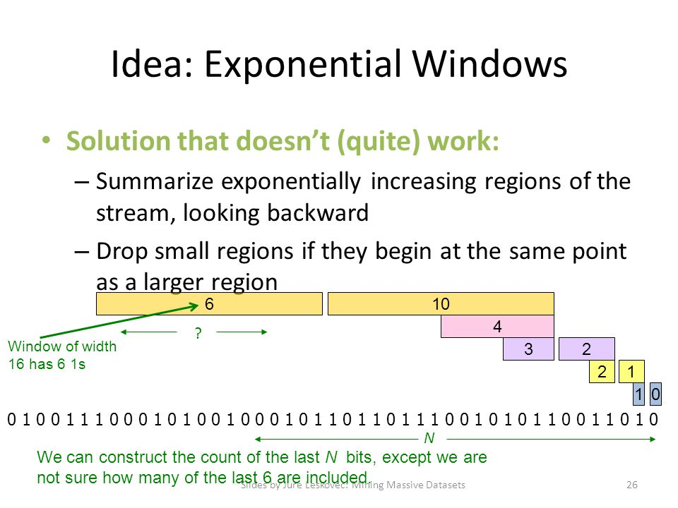 Idea: Exponential Windows