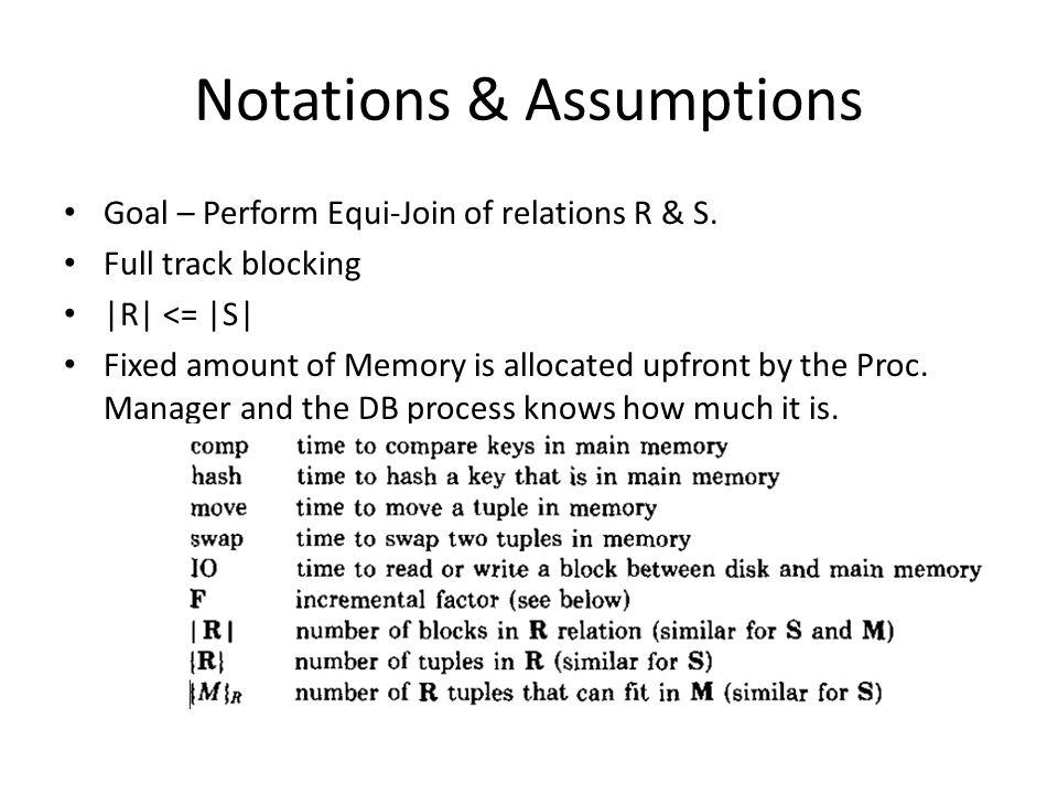Notations & Assumptions