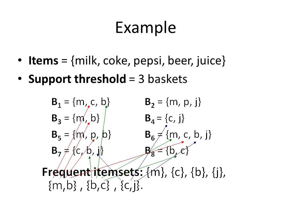 Example Items = {milk, coke, pepsi, beer, juice}