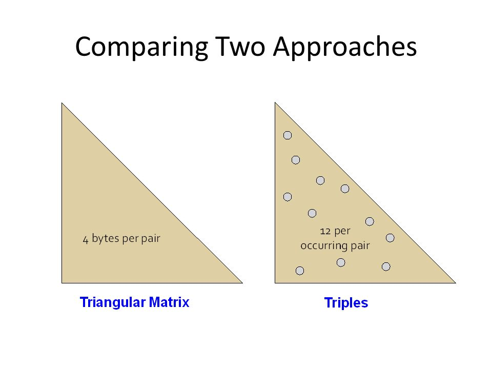 Comparing Two Approaches