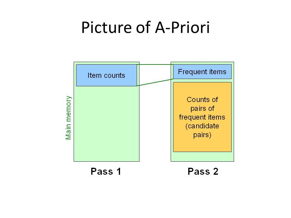 Picture of A-Priori