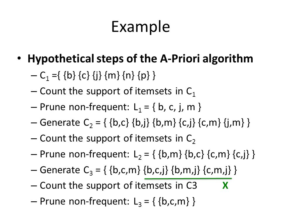Example Hypothetical steps of the A-Priori algorithm