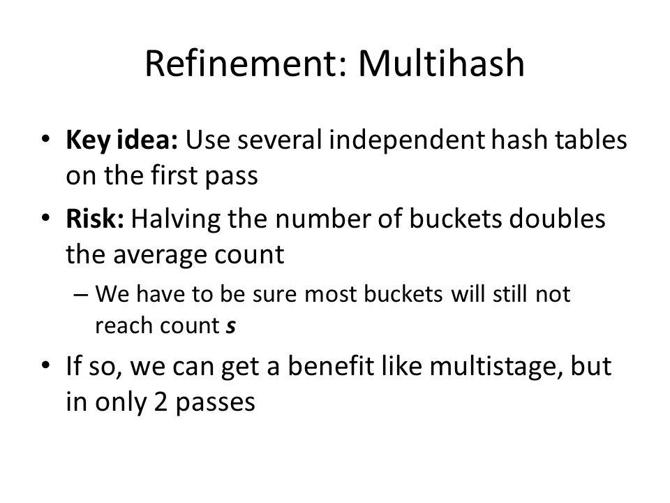 Refinement: Multihash