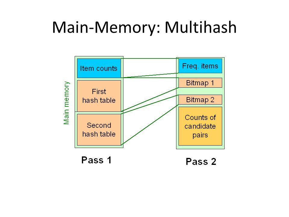 Main-Memory: Multihash