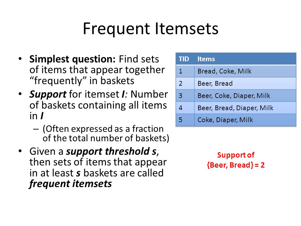 Frequent Itemsets Simplest question: Find sets of items that appear together frequently in baskets.