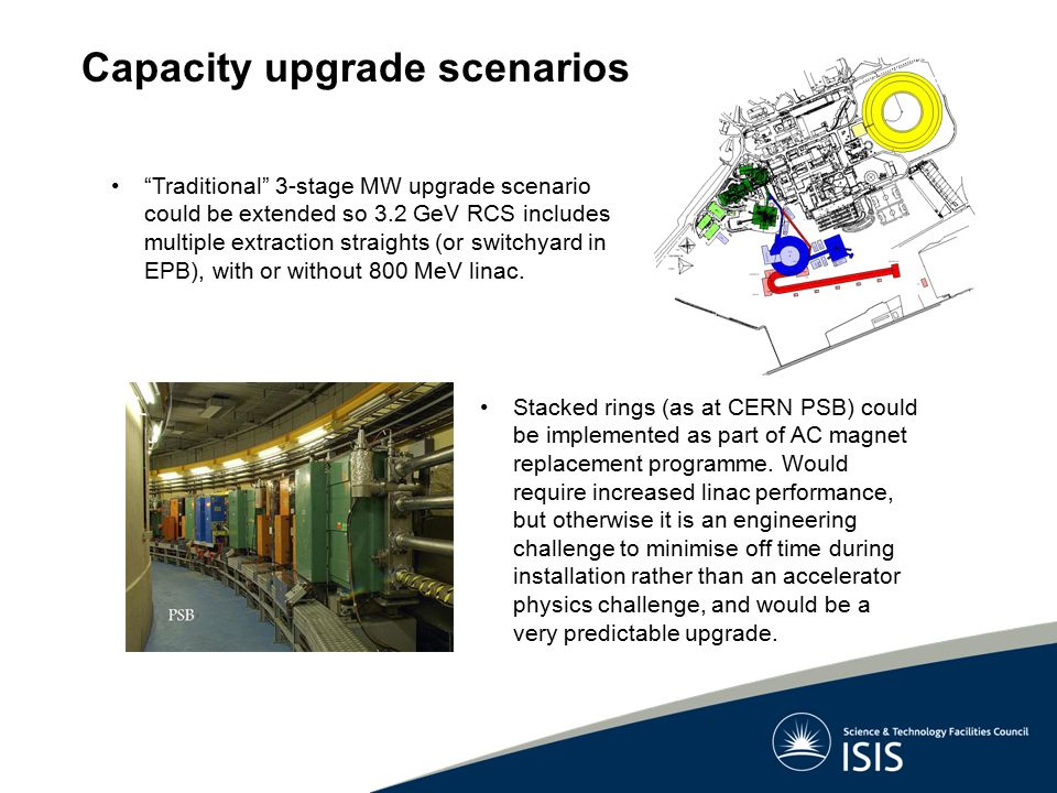 Capacity upgrade scenarios