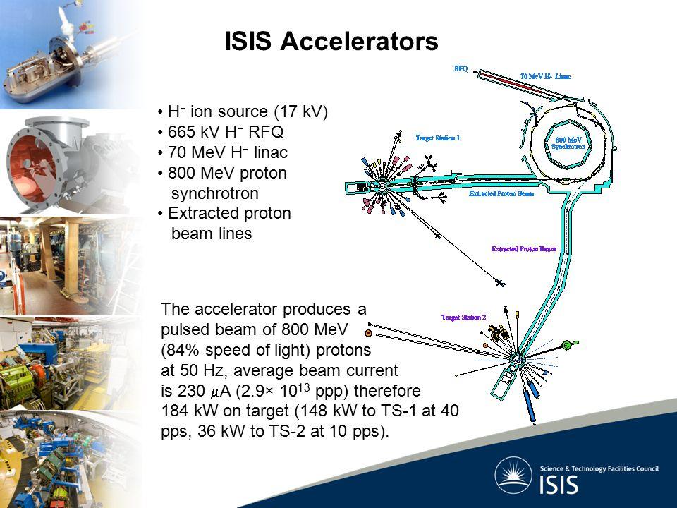 ISIS Accelerators H ion source (17 kV) 665 kV H RFQ 70 MeV H linac