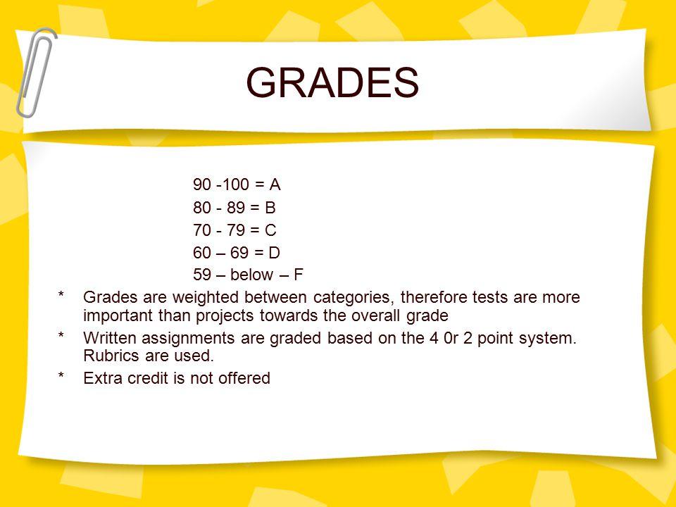 GRADES 90 -100 = A 80 - 89 = B 70 - 79 = C 60 – 69 = D 59 – below – F