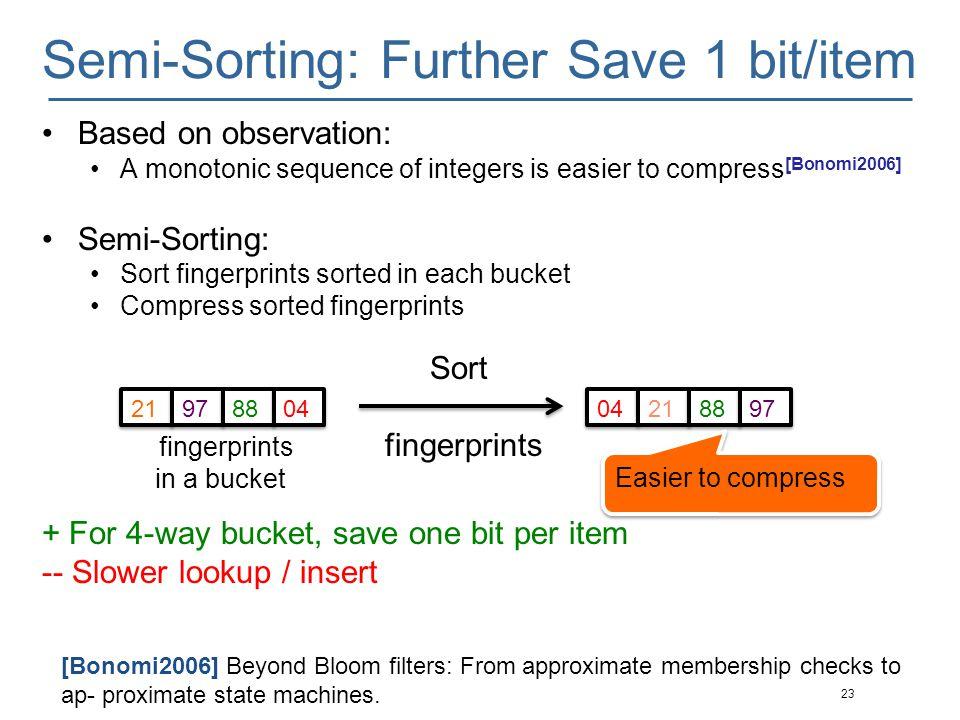 Semi-Sorting: Further Save 1 bit/item